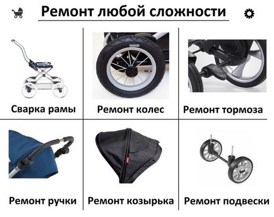 ремонт коляски в санкт-петербурге