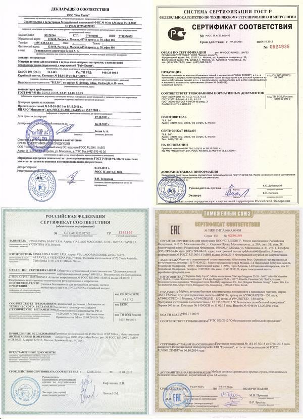 официальный сертификат соответствия