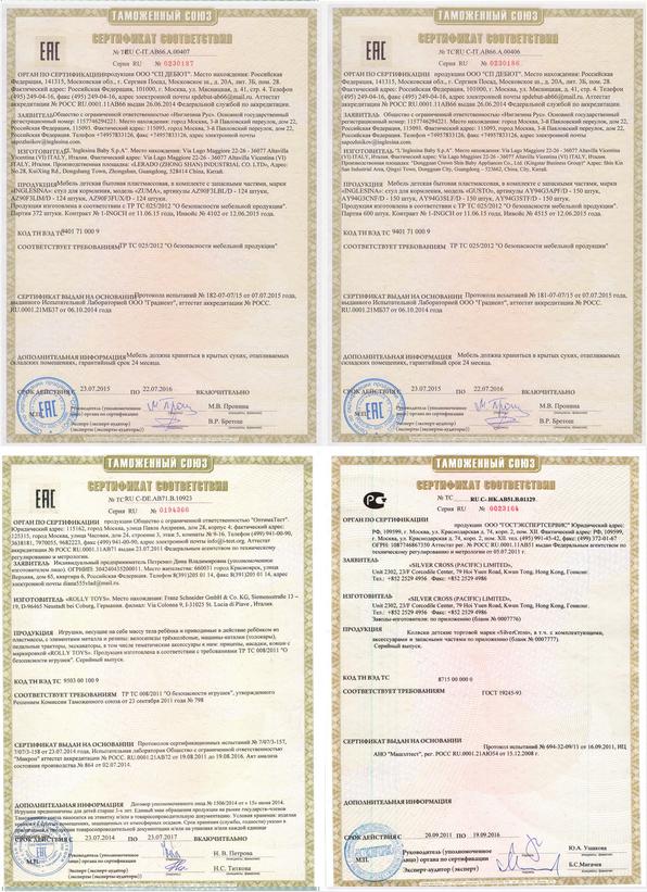 сертификат на запчасти колясок